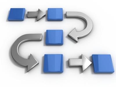 網站建置的流程說明與時間