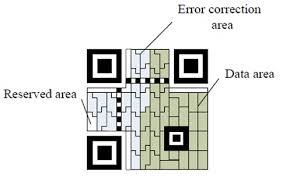 如何製作行動條碼 (QR Code)?