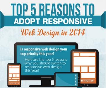 2014網頁設計新知》為什麼你該選擇響應式網頁設計的五個理由